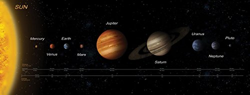 JP London uStrip Peel and Stick Removable Wall Decal Sticker, Solar System Planets Space School, 10.5 by 4-Feet by JP London