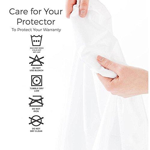Rajlinen Luxury Terry Cotton Waterproof Mattress Protector
