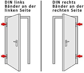 kuporta Kunststoff Haust/ür Carbo 98 x 200 cm DIN rechts wei/ß mit Dr/ücker-Set und Montage-Set