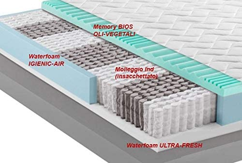 Materasso Ortopedico Molle /& Memory Med Greentech Med 4.1 Francese 150x200 DISP H25 a 9 Zone DETRAIBILE Medico DETRAIBILE 5 cm di Memory Mentor