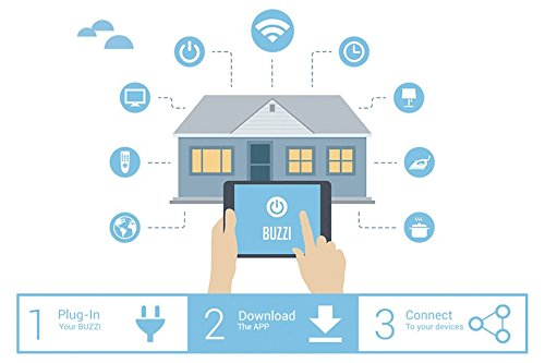 BUZZI Wireless WI-FI Smart Plug iPod Touch and Android Smartphones and Tablets BUZZI-WH iPad Control Your Electronics From Anywhere with the Home Automation App for iPhone iPad Mini