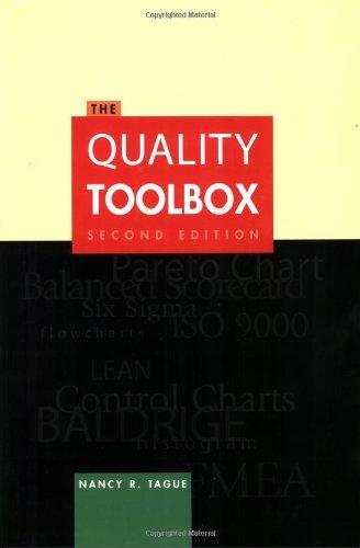quality-toolbox