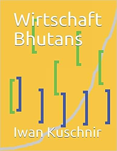 Wirtschaft Bhutans