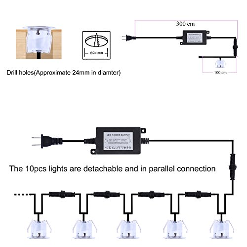 Landscape Lighting Diagram: Recessed Deck Lights LED Lighting Kits 12V Low Voltage