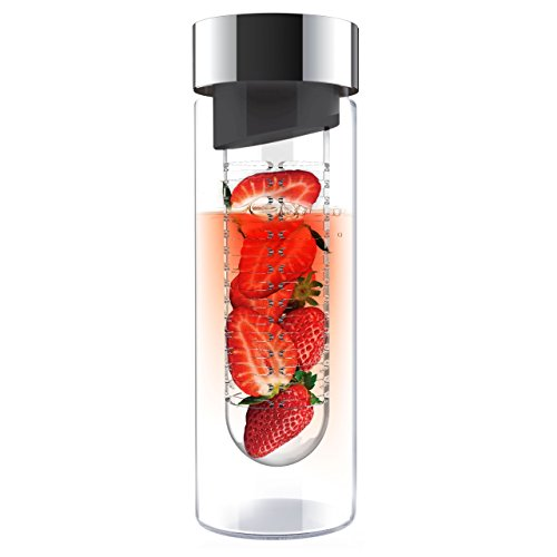 Glass Infuser - 2