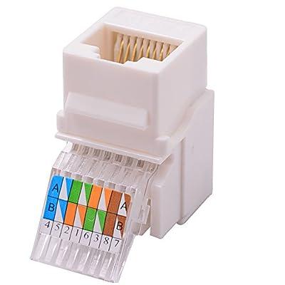 Toolless Keystone Jack Cat6 Network Coupler RJ45 Ethernet Module Cat 5e 5 (10-pack White)