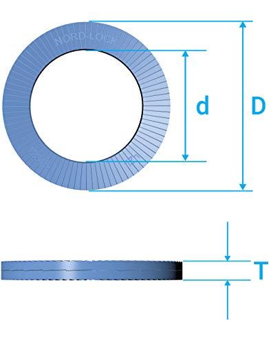 2-1//4 Nord-Lock Wedge Locking Washer Carbon STL Zinc Flake Coated Through Hard M56 10 glued Pairs//Box