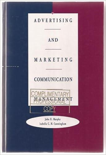 Advertising and Marketing Communication Management