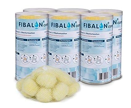oben 6 x Whirlpool FilterKartuschen Filter FIBALON compact