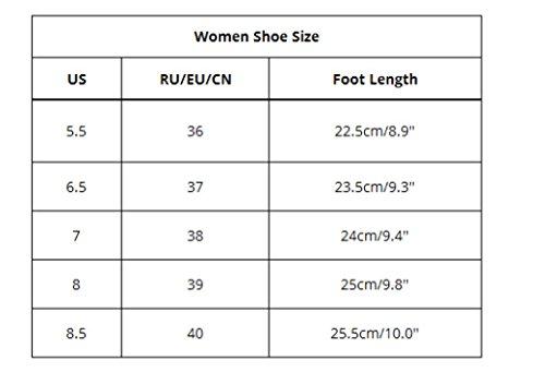 hausschuhe, Oyedens Frauen-Sommer-Flip Flops Schuhe Sandalen Slipper Indoor & Outdoor Pantoffeln Blue