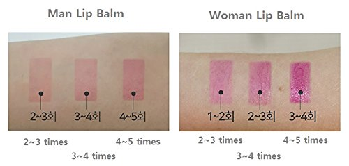 NOT4U Kiss Balm (Man, Lady, Couple) (for Man) by NOT4U (Image #2)