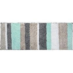 HEBE Extra Long Bathroom Runner Rug Non-Slip Microfiber Bath Mat Rug Runner for Bathroom Absorbent Kitchen Floor Rug Machine Washable(18x47.2, Blue/Grey)