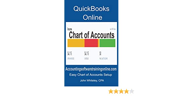QuickBooks Online: Chart of Accounts