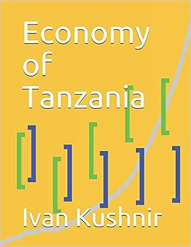 Economy of Tanzania