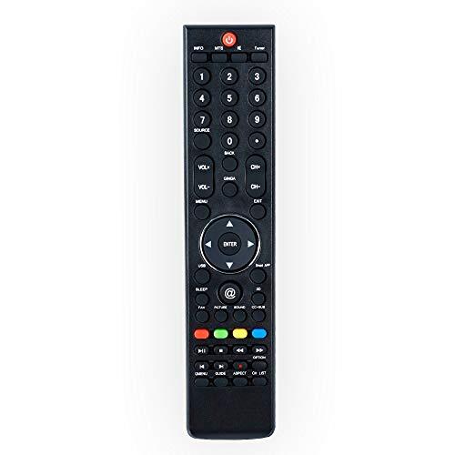 (AVEEBABY Remote Control for TEKNO TV Controller GCBLTV30U-C23)