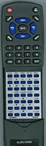 PANASONIC Replacement Remote Control for SCPT480, N2QAYB000514, SAPT480