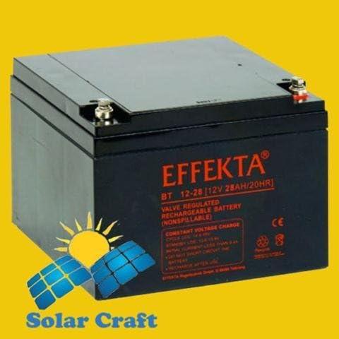 Akku Elektro Regulateur Controller Ladegerät Solarpanel 28Ah 12V