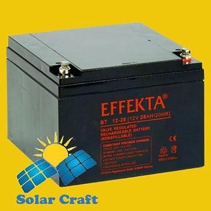 Batería Solar 12 V 28 AH Gel. Panel Solar cargador Energía ...