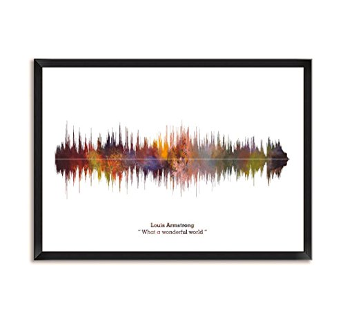 Lab No. 4 Louis Armstrong What A Wonderful World Song Soundwave Lyrics Music Framed Poster