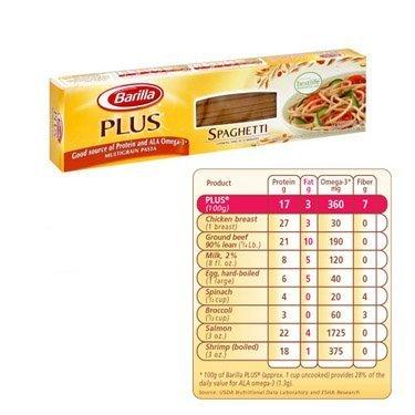 Barilla Plus Multi-Grain Spaghetti - 14.5 Ounces