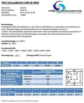 Hitzebest/ändig Schwei/ßdraht WIG Edelstahl 1.4842-1,6 x 1000 mm 1,0 Kg 4842
