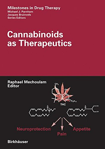 Cannabinoids-as-Therapeutics-Milestones-in-Drug-Therapy