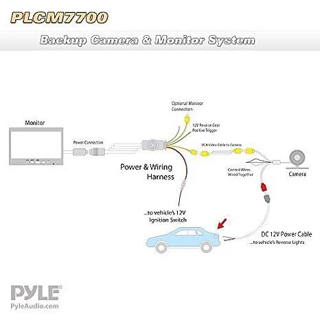 Awe Inspiring Amazon Com Pyle Plcm7700 7 Monitor W Rearview License Plate Wiring Digital Resources Dadeaprontobusorg