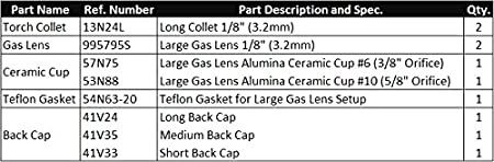 1//8 Cup-Collet-Large Gas Lens-Gasket-Back Cap TIG Weld for Torch 9//20//25 T45 WeldingCity TIG Welding Large Gas Lens Accessory Kit