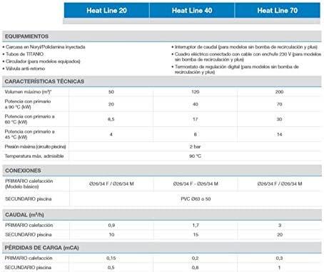 Zodiac Heat Line 70 NU W/ärmetauscher