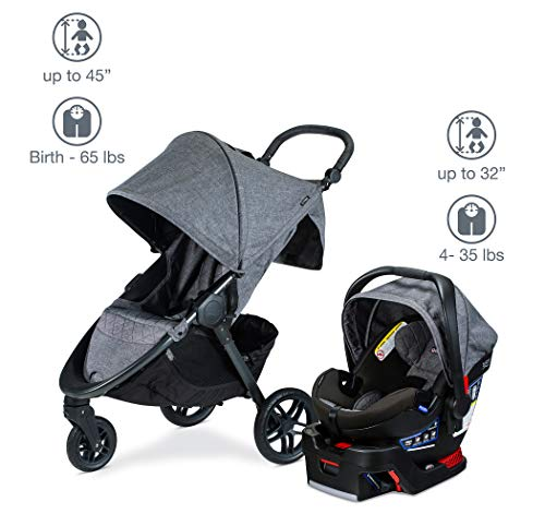 41QOoSaW0SL - Britax B-Free Travel System With B-Safe Ultra Infant Car Seat - Birth To 65 Pounds | All Terrain Tires + Adjustable Handlebar + Extra Storage With Front Access + One Hand, Easy Fold, Vibe