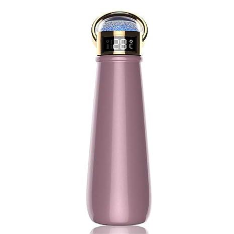 STEAM PANDA 500 ml Recordatorio de Botella de Agua ...
