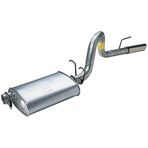Most Popular Exhaust Exhaust Coatings