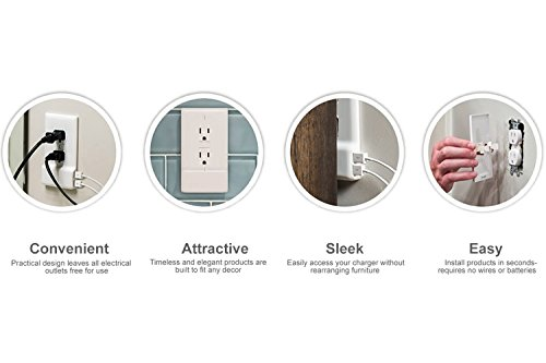 MoKo USB Outlet Wall Plate, Decor Upgrade Version Snap On Power Wall Outlet Cover Plate Replacement with 2 USB Charging Ports for Cellphones, Tablets, Fire Stick, Power Bank - White by MoKo (Image #2)