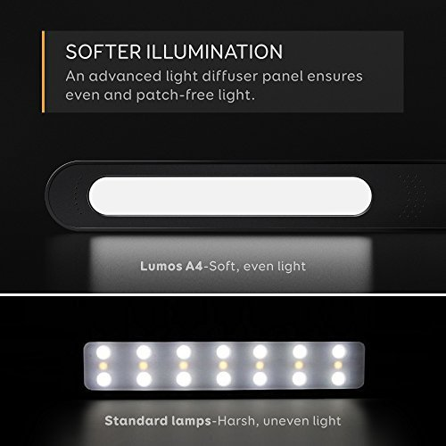 Eufy Lumos A4 Led Desk Lamp Dimmable Table Lamp With Eye