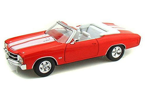 Welly 1971 Chevy Chevelle SS454 Convertible 1/24 Scale Diecast Model Car Orange