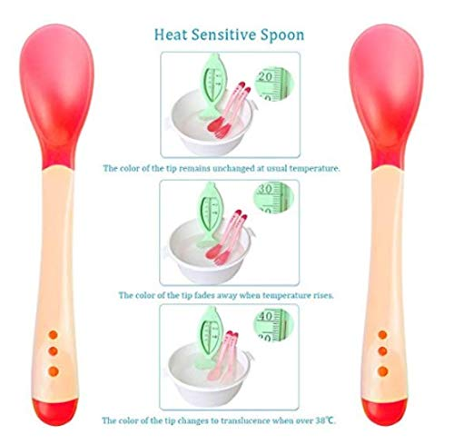 Fisher Price Heat Sensitive Soft Spoon for Baby, Pack of 1 (Blue)