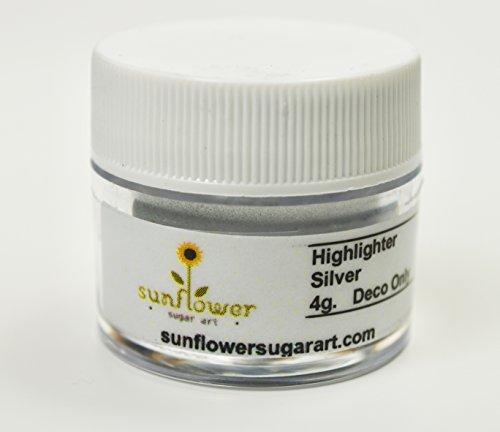 Dusting Powders