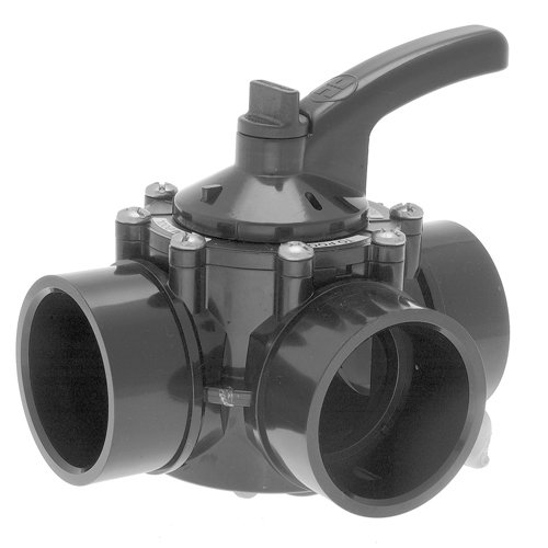 Hayward Pool Valves - Hayward 3 Port 2-2.5