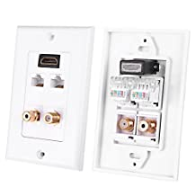 HDE Home Entertainment Theatre Wall Face Plate Cover HDMI CAT5 Ethernet Coaxial Ports