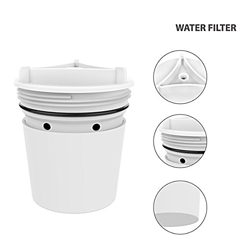 Amazon.com: Culligan FM-15RA Level 3 Faucet Filter Replacement ...
