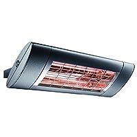 Solamagic Infrarotstrahler SM-S1-2000-NA m.Kippschalter, Farbe: Nano-Anthrazit, Maße: 520x200x80mm