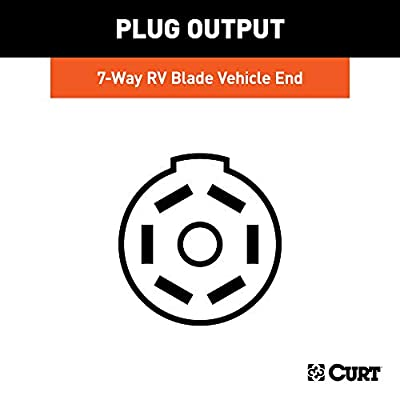 CURT 56366 Vehicle-Side Custom RV Blade 7-Pin Trailer Wiring Harness for Select Honda Pilot, Ridgeline,Black: Automotive