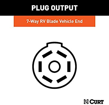 Amazon Com Curt 56226 Vehicle Side Custom Rv Blade 7 Pin Trailer Wiring Harness For Select Nissan Frontier Pathfinder Xterra Suzuki Equator Automotive