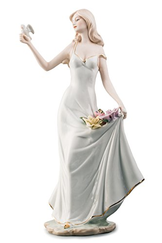 Lady in White With Dove and Flowers Woma - Figures Chinese Porcelain Shopping Results