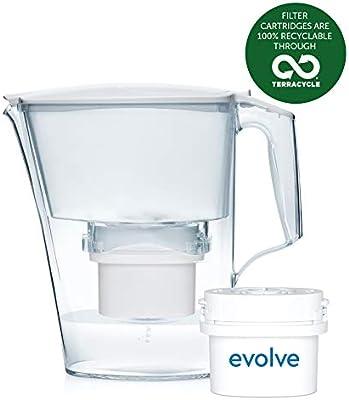 Paquete de 1 mes Aqua Optima - Jarra de filtro de agua Liscia con ...
