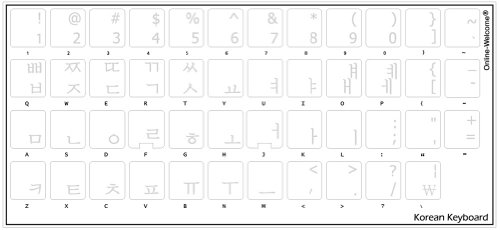 picture regarding Printable Keyboard Stickers known as Korean Keyboard Stickers Clear Historical past White
