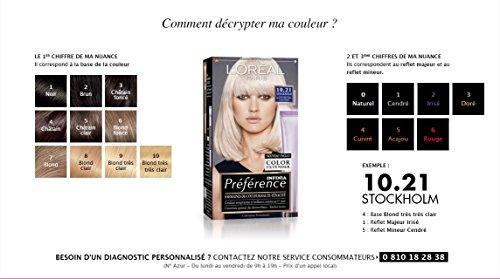 Préférence Loréal Paris Coloration Permanente 74 Cuivré Intense