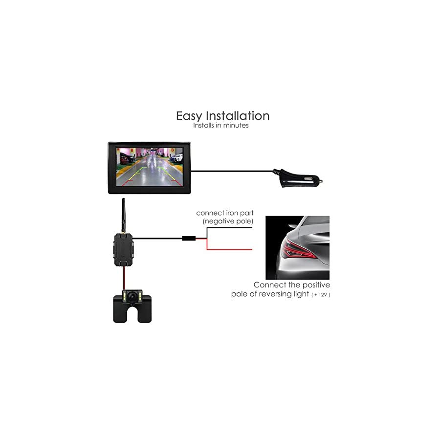 AUTO VOX TR1 Wireless Video Transmitter and Receiver