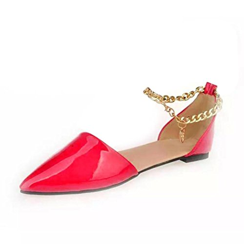 14 French Red Rubber (Tenworld Women Pointed Toe Shoes Faux Leather Candy Color Casual Flat Shoes (4.5, Red))
