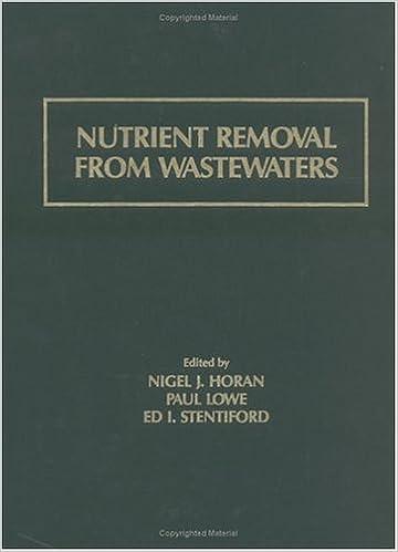 Gratis download e-bøger til iPhone Nutrient Removal from Wastewaters på Dansk PDF